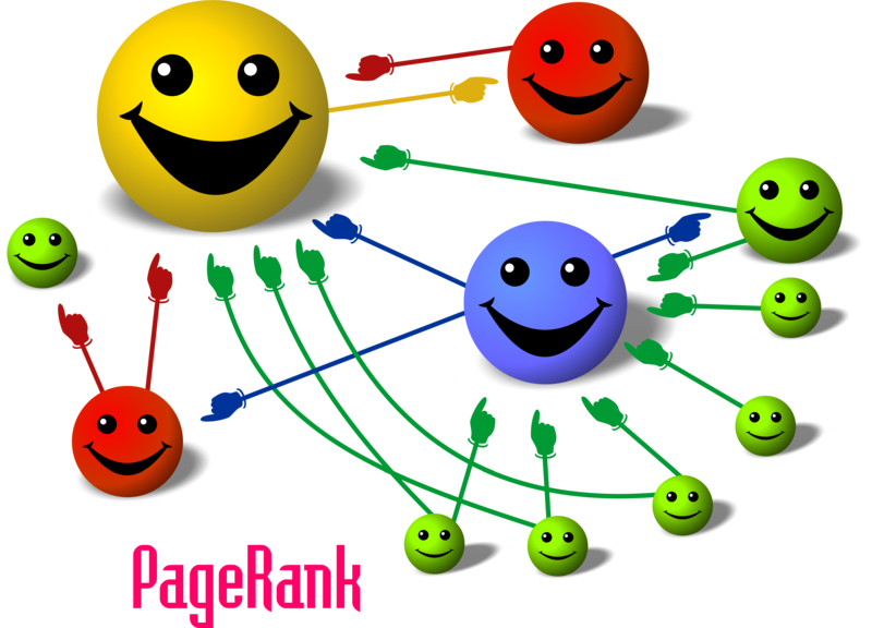 Das Backlink-Prinzip (via CC BY-SA 2.5)
